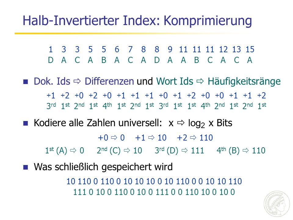 Halb-Invertierter Index: Komprimierung Dok.