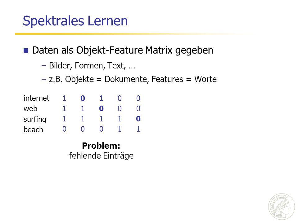 Spektrales Lernen 10100 11000 11110 00011 internet web surfing beach Daten als Objekt-Feature Matrix gegeben –Bilder, Formen, Text, … –z.B.
