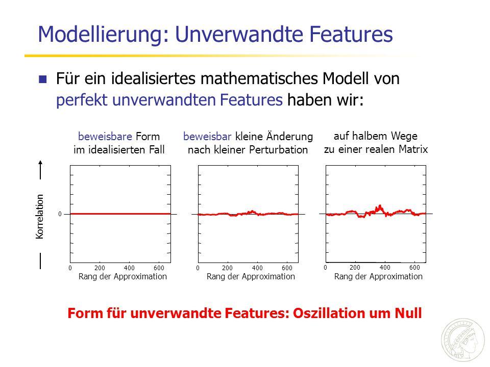 Form für unverwandte Features: Oszillation um Null 2004006000 Rang der Approximation 2004006000 Rang der Approximation 2004006000 Rang der Approximati