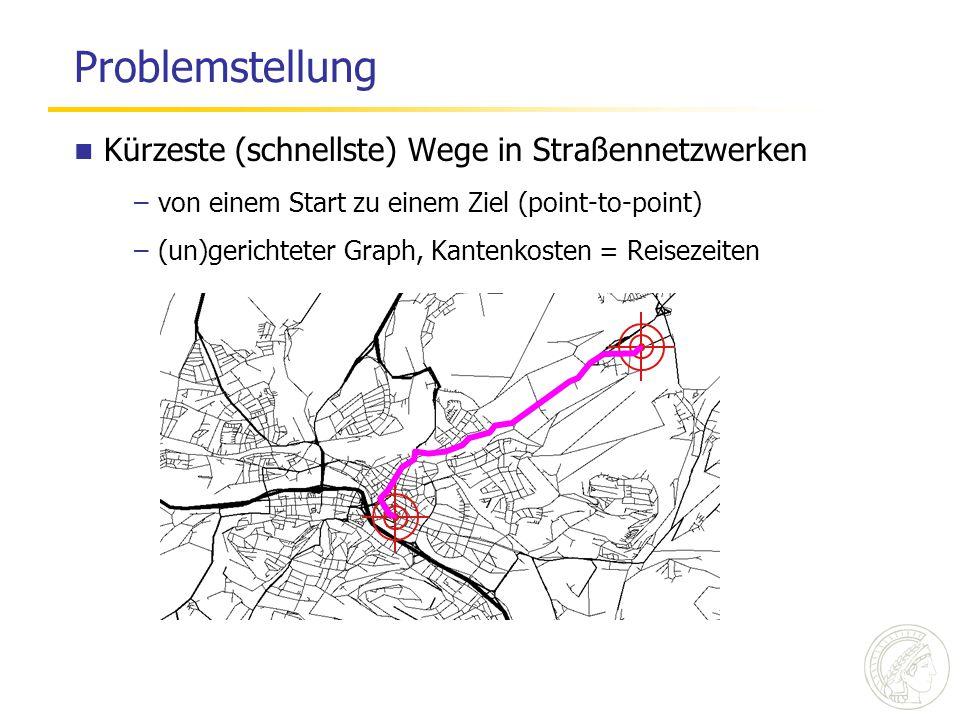 Problemstellung Kürzeste (schnellste) Wege in Straßennetzwerken –von einem Start zu einem Ziel (point-to-point) –(un)gerichteter Graph, Kantenkosten = Reisezeiten