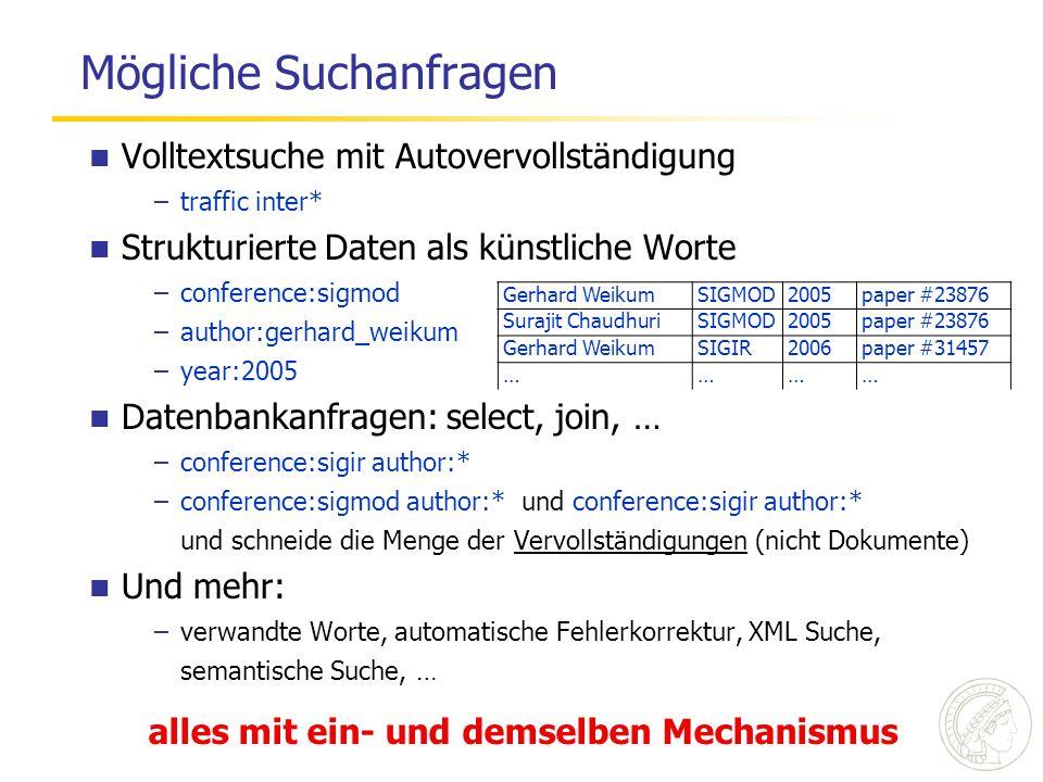 Mögliche Suchanfragen Volltextsuche mit Autovervollständigung –traffic inter* Strukturierte Daten als künstliche Worte –conference:sigmod –author:gerhard_weikum –year:2005 Datenbankanfragen: select, join, … –conference:sigir author:* –conference:sigmod author:* und conference:sigir author:* und schneide die Menge der Vervollständigungen (nicht Dokumente) Und mehr: –verwandte Worte, automatische Fehlerkorrektur, XML Suche, semantische Suche, … Gerhard WeikumSIGMOD2005paper #23876 Surajit ChaudhuriSIGMOD2005paper #23876 Gerhard WeikumSIGIR2006paper #31457 ………… alles mit ein- und demselben Mechanismus