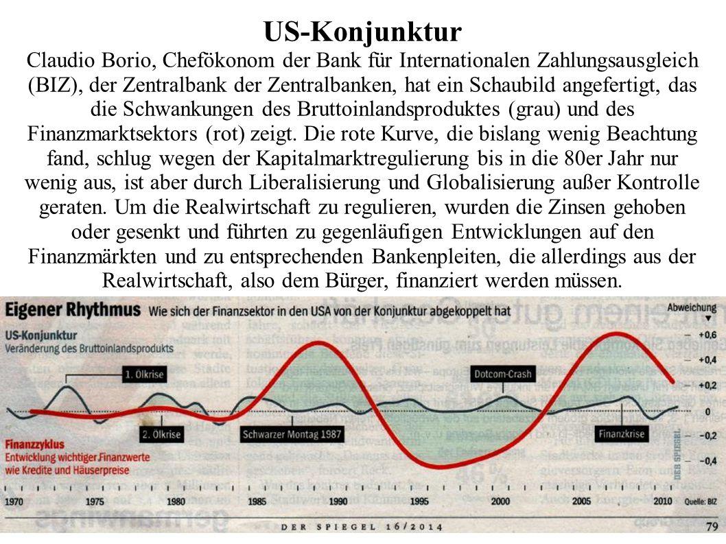 US-Konjunktur Claudio Borio, Chefökonom der Bank für Internationalen Zahlungsausgleich (BIZ), der Zentralbank der Zentralbanken, hat ein Schaubild ang