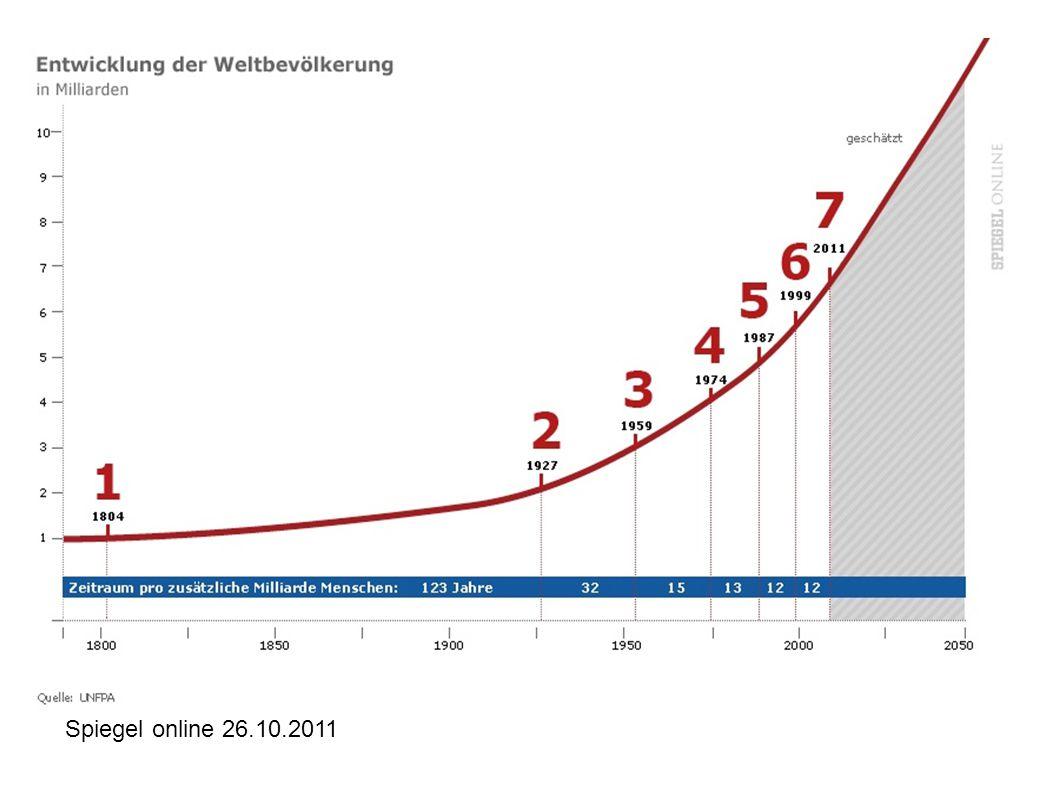 Spiegel online 26.10.2011