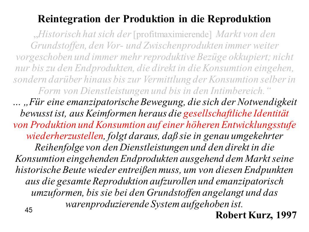 """Reintegration der Produktion in die Reproduktion """"Historisch hat sich der [profitmaximierende] Markt von den Grundstoffen, den Vor- und Zwischenproduk"""