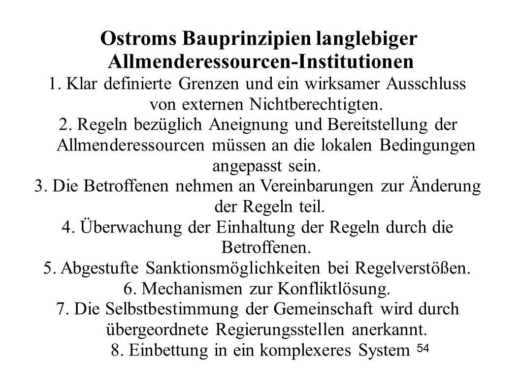 Ostroms Bauprinzipien langlebiger Allmenderessourcen-Institutionen 1. Klar definierte Grenzen und ein wirksamer Ausschluss von externen Nichtberechtig