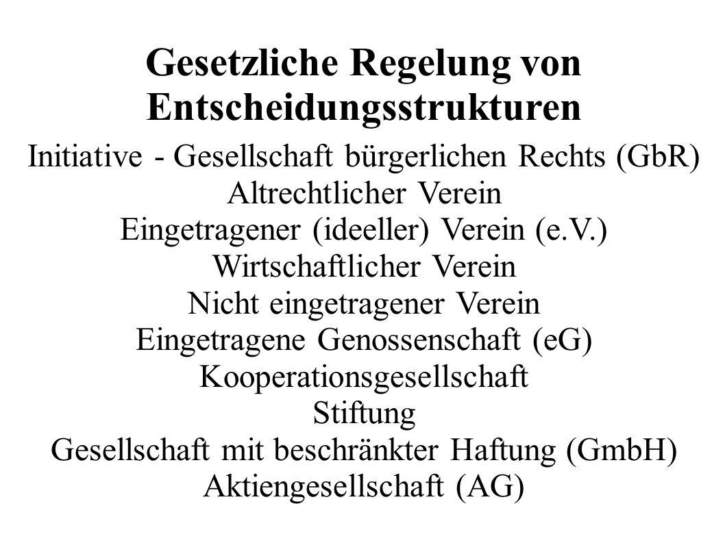 Gesetzliche Regelung von Entscheidungsstrukturen Initiative - Gesellschaft bürgerlichen Rechts (GbR) Altrechtlicher Verein Eingetragener (ideeller) Ve