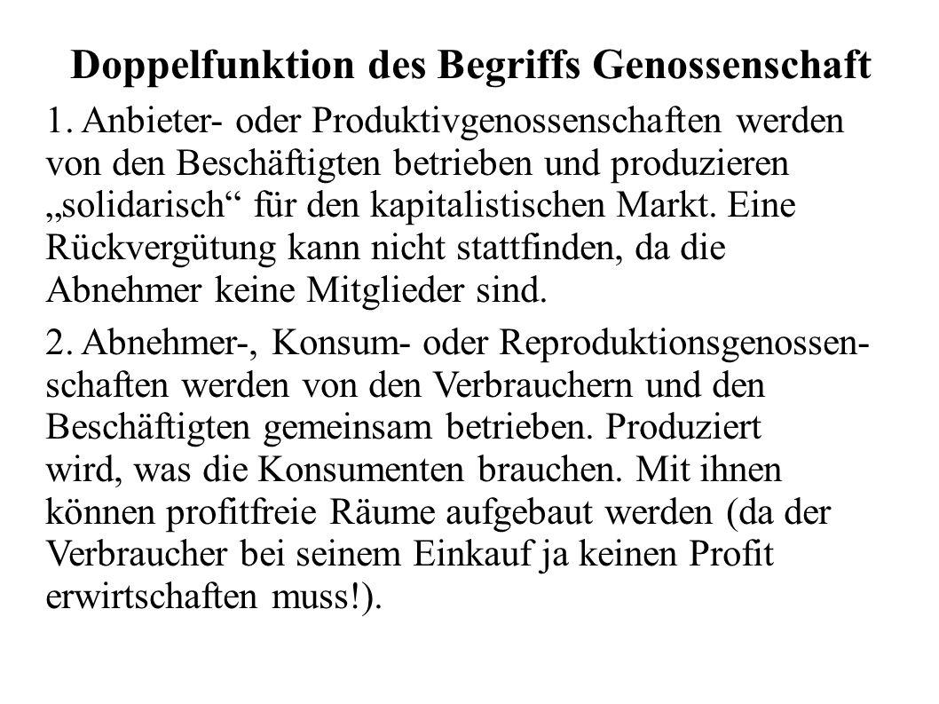 """Doppelfunktion des Begriffs Genossenschaft 1. Anbieter- oder Produktivgenossenschaften werden von den Beschäftigten betrieben und produzieren """"solidar"""