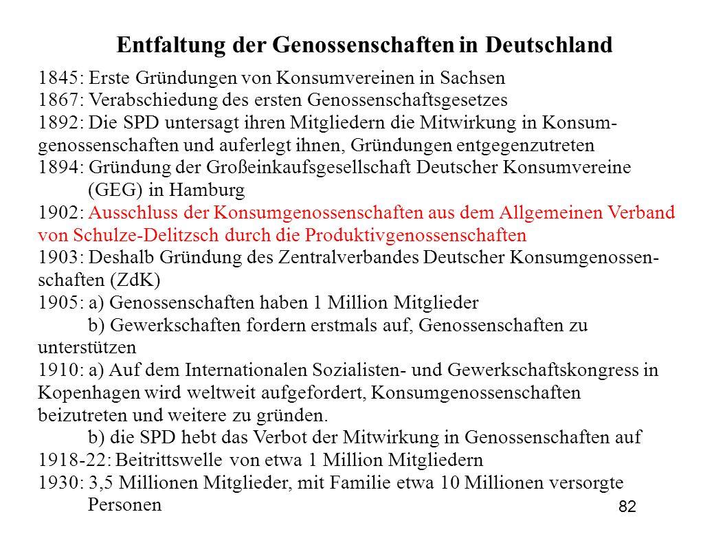 Entfaltung der Genossenschaften in Deutschland 1845: Erste Gründungen von Konsumvereinen in Sachsen 1867: Verabschiedung des ersten Genossenschaftsges
