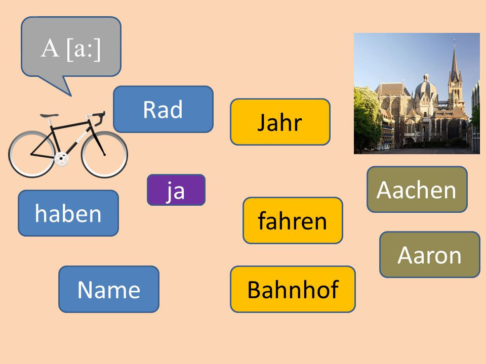 A [a:] fahren haben Jahr Name Rad Aachen Bahnhof Aaron ja