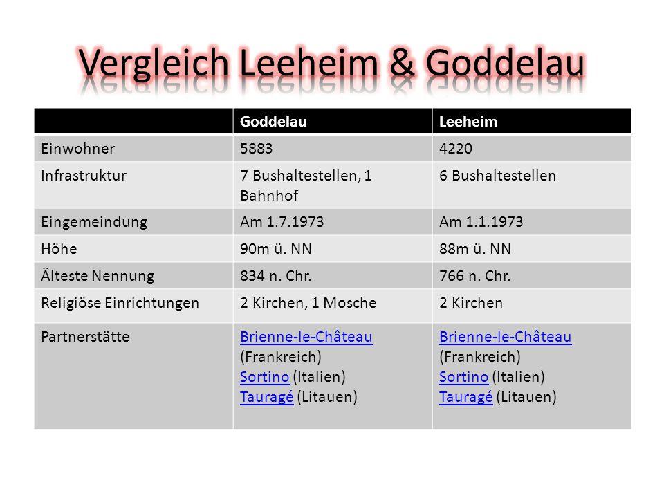 GoddelauLeeheim Einwohner58834220 Infrastruktur7 Bushaltestellen, 1 Bahnhof 6 Bushaltestellen EingemeindungAm 1.7.1973Am 1.1.1973 Höhe90m ü.
