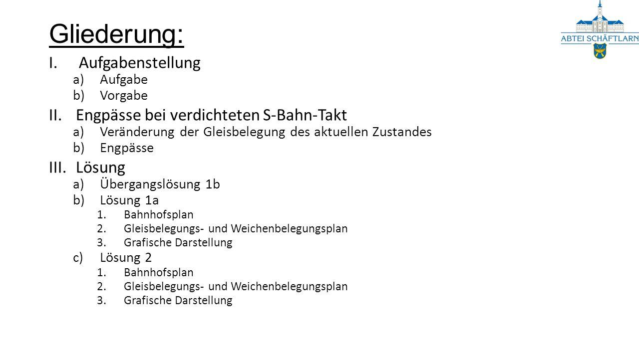 Gliederung: I.Aufgabenstellung a)Aufgabe b)Vorgabe II.Engpässe bei verdichteten S-Bahn-Takt a)Veränderung der Gleisbelegung des aktuellen Zustandes b)Engpässe III.Lösung a)Übergangslösung 1b b)Lösung 1a 1.Bahnhofsplan 2.Gleisbelegungs- und Weichenbelegungsplan 3.Grafische Darstellung c)Lösung 2 1.Bahnhofsplan 2.Gleisbelegungs- und Weichenbelegungsplan 3.Grafische Darstellung