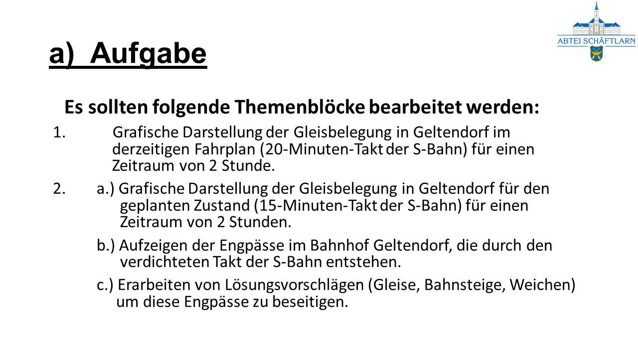 a) Aufgabe Es sollten folgende Themenblöcke bearbeitet werden: 1. Grafische Darstellung der Gleisbelegung in Geltendorf im derzeitigen Fahrplan (20-Mi