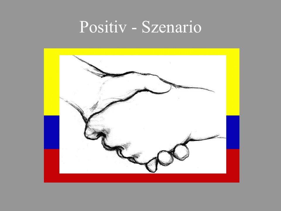 Positiv - Szenario