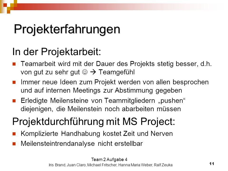 11 Projekterfahrungen In der Projektarbeit: Teamarbeit wird mit der Dauer des Projekts stetig besser, d.h. von gut zu sehr gut  Teamgefühl Immer neue