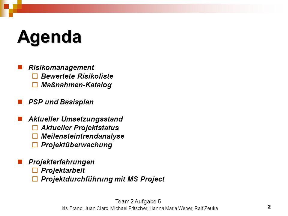 2 Agenda Risikomanagement  Bewertete Risikoliste  Maßnahmen-Katalog PSP und Basisplan Aktueller Umsetzungsstand  Aktueller Projektstatus  Meilenst