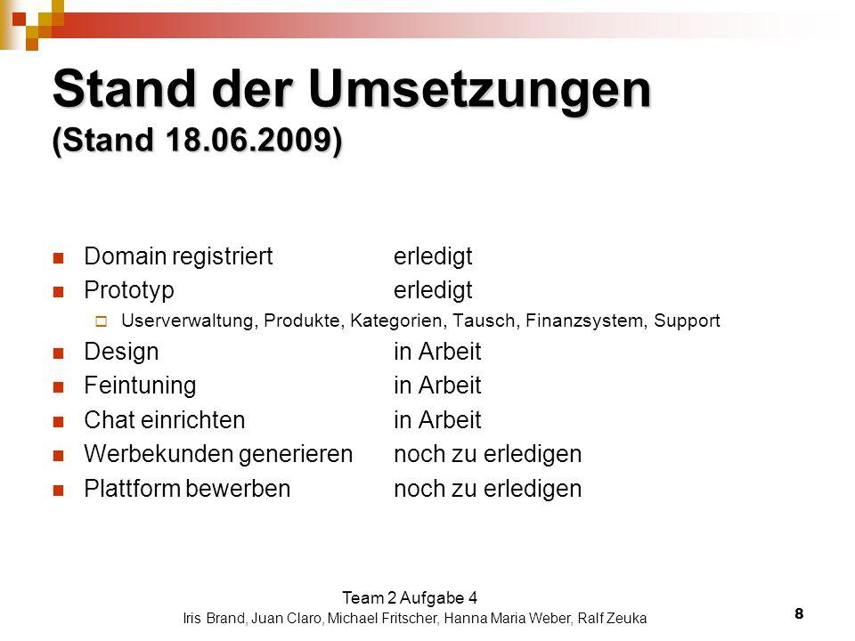8 Stand der Umsetzungen (Stand 18.06.2009) Domain registrierterledigt Prototyp erledigt  Userverwaltung, Produkte, Kategorien, Tausch, Finanzsystem,