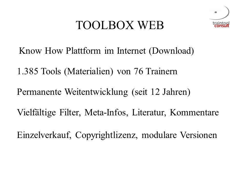 TOOLBOX WEB Know How Plattform im Internet (Download) 1.385 Tools (Materialien) von 76 Trainern Vielfältige Filter, Meta-Infos, Literatur, Kommentare