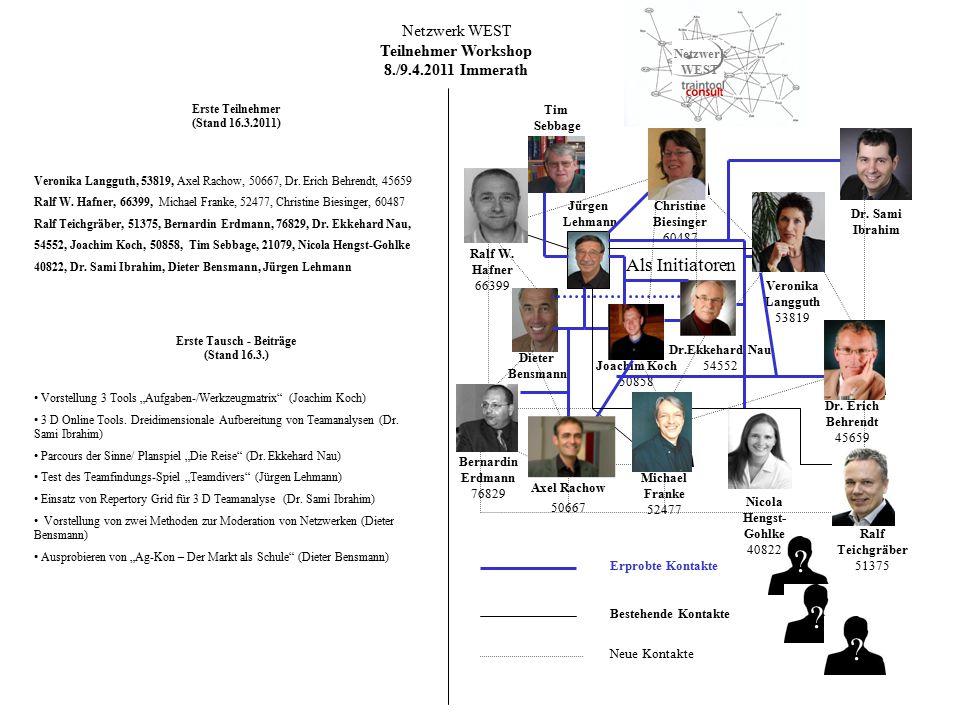 Netzwerk WEST Als Initiatoren Joachim Koch 50858 Dr.Ekkehard Nau 54552 Jürgen Lehmann Dieter Bensmann ? ? Veronika Langguth 53819 ? ? ? ? Axel Rachow