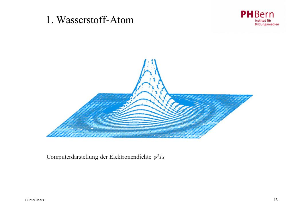 Günter Baars 13 1. Wasserstoff-Atom Computerdarstellung der Elektronendichte  2 1s
