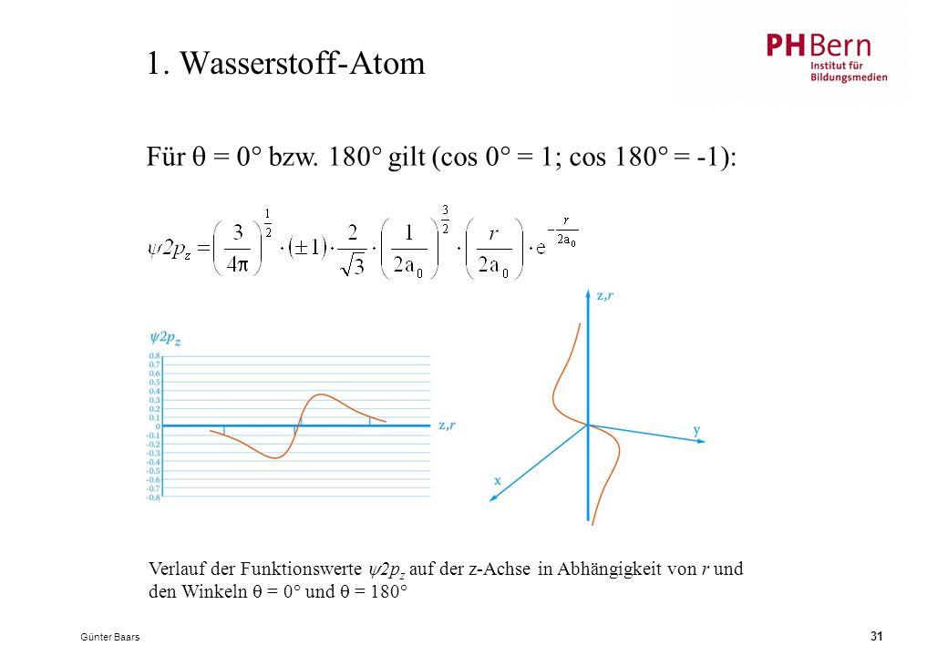 Günter Baars 31 1.Wasserstoff-Atom Für  = 0° bzw.