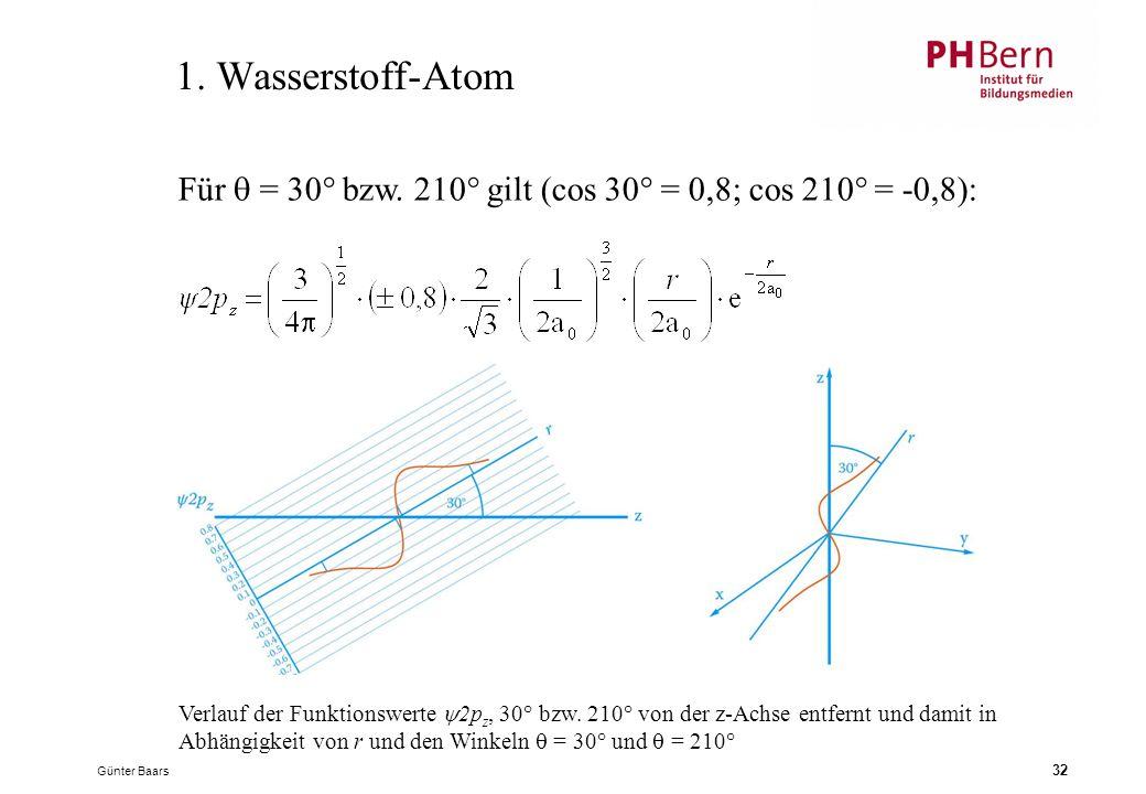 Günter Baars 32 1.Wasserstoff-Atom Für  = 30° bzw.