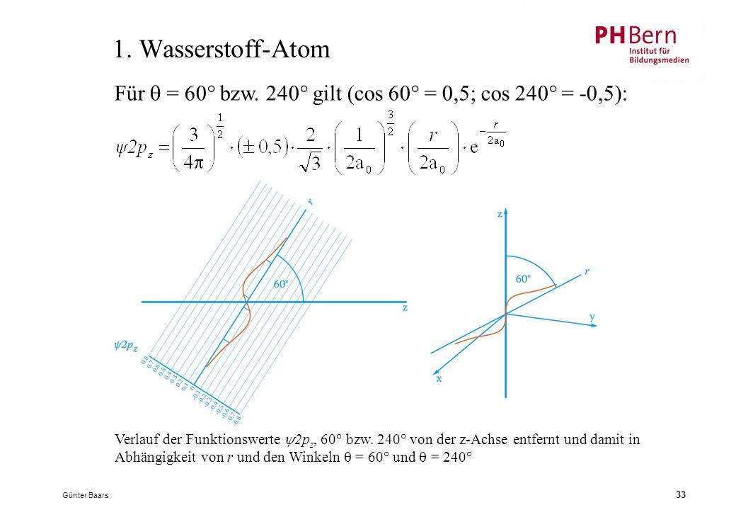 Günter Baars 33 1.Wasserstoff-Atom Für  = 60° bzw.