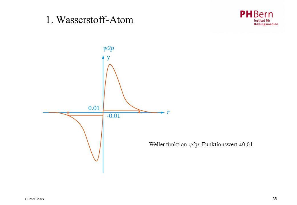 Günter Baars 35 1. Wasserstoff-Atom Wellenfunktion  2p: Funktionswert ±0,01