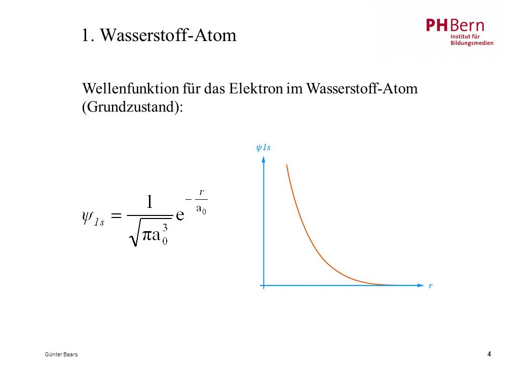Günter Baars 35 1. Wasserstoff-Atom Wellenfunktion  2p: Funktionswert ±0,01