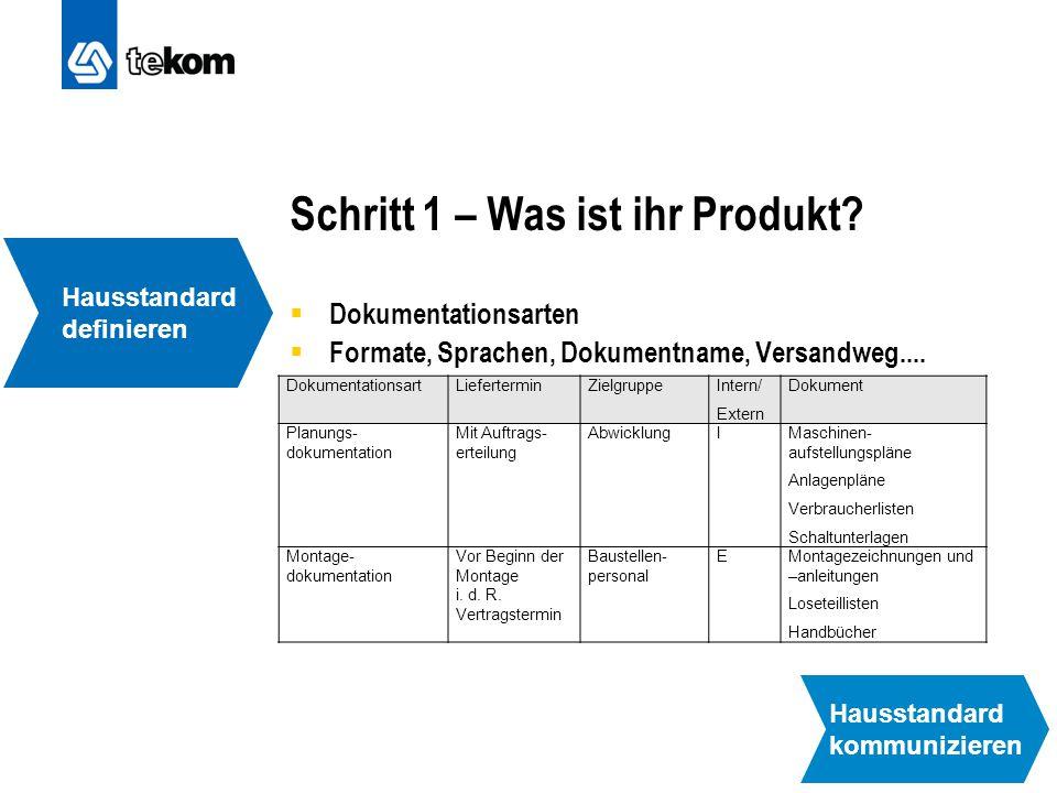 Schritt 1 – Was ist ihr Produkt?  Dokumentationsarten  Formate, Sprachen, Dokumentname, Versandweg.... Hausstandard definieren DokumentationsartLief
