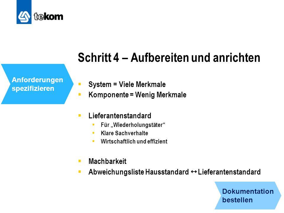 """Schritt 4 – Aufbereiten und anrichten  System = Viele Merkmale  Komponente = Wenig Merkmale  Lieferantenstandard  Für """"Wiederholungstäter""""  Klare"""