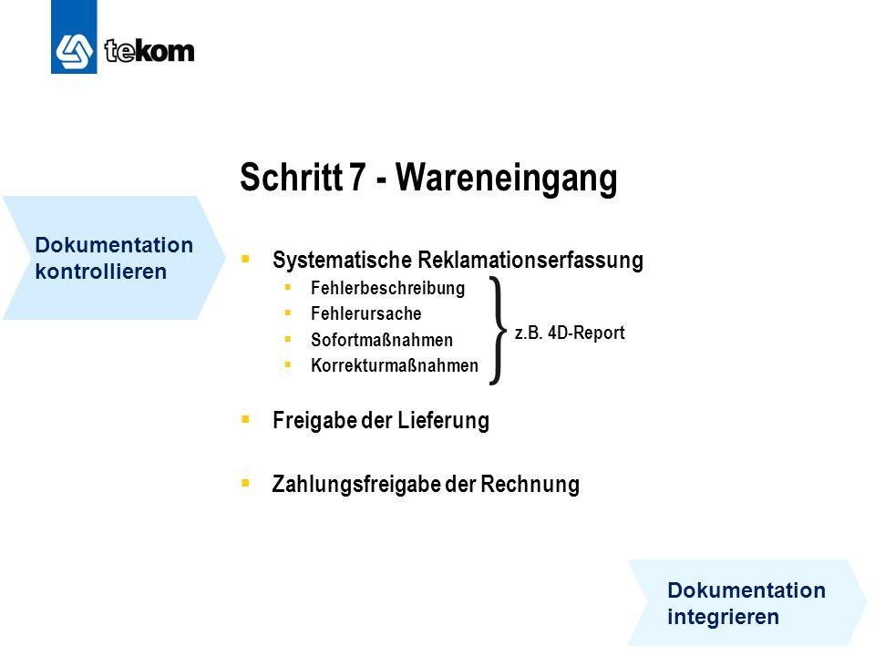 Schritt 7 - Wareneingang  Systematische Reklamationserfassung  Fehlerbeschreibung  Fehlerursache  Sofortmaßnahmen  Korrekturmaßnahmen  Freigabe