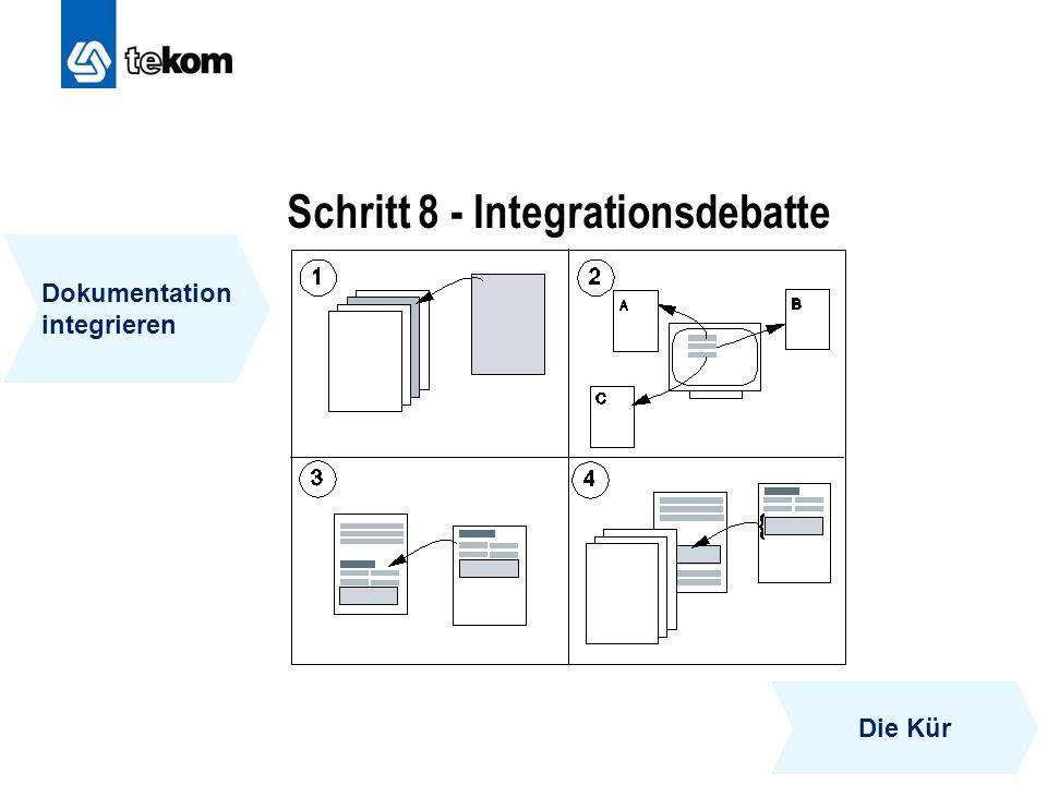 Schritt 8 - Integrationsdebatte Dokumentation integrieren Die Kür