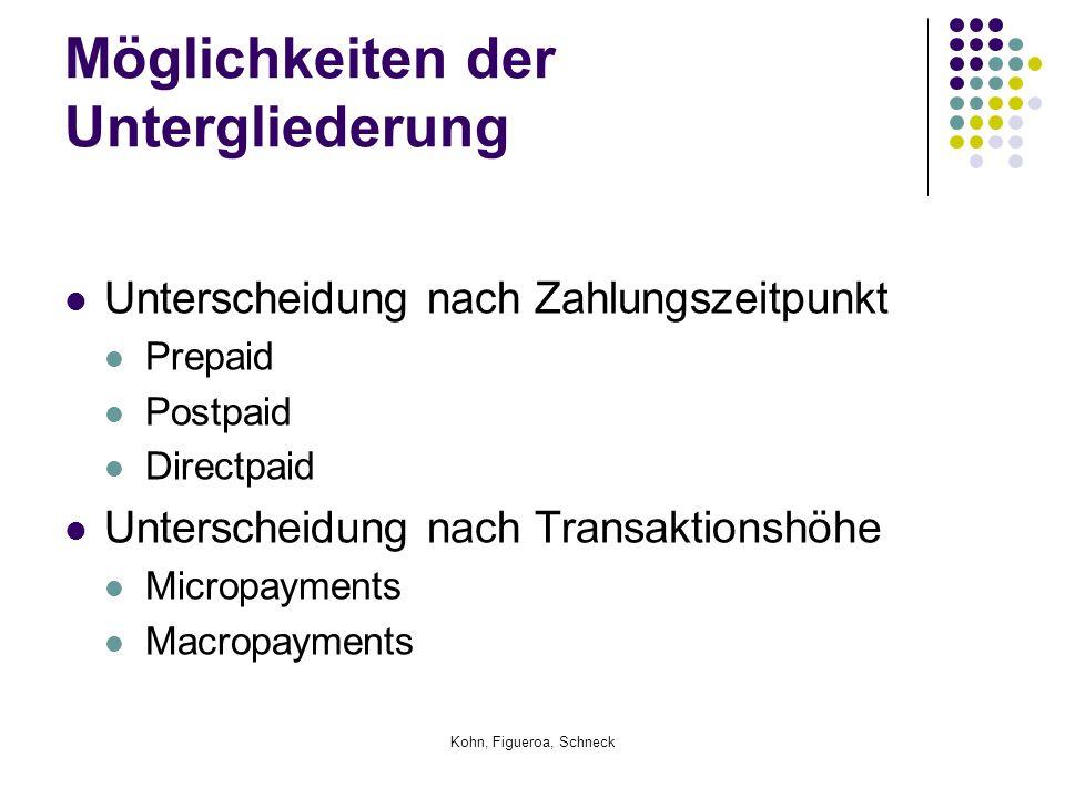 Kohn, Figueroa, Schneck Möglichkeiten der Untergliederung Unterscheidung nach Zahlungszeitpunkt Prepaid Postpaid Directpaid Unterscheidung nach Transaktionshöhe Micropayments Macropayments