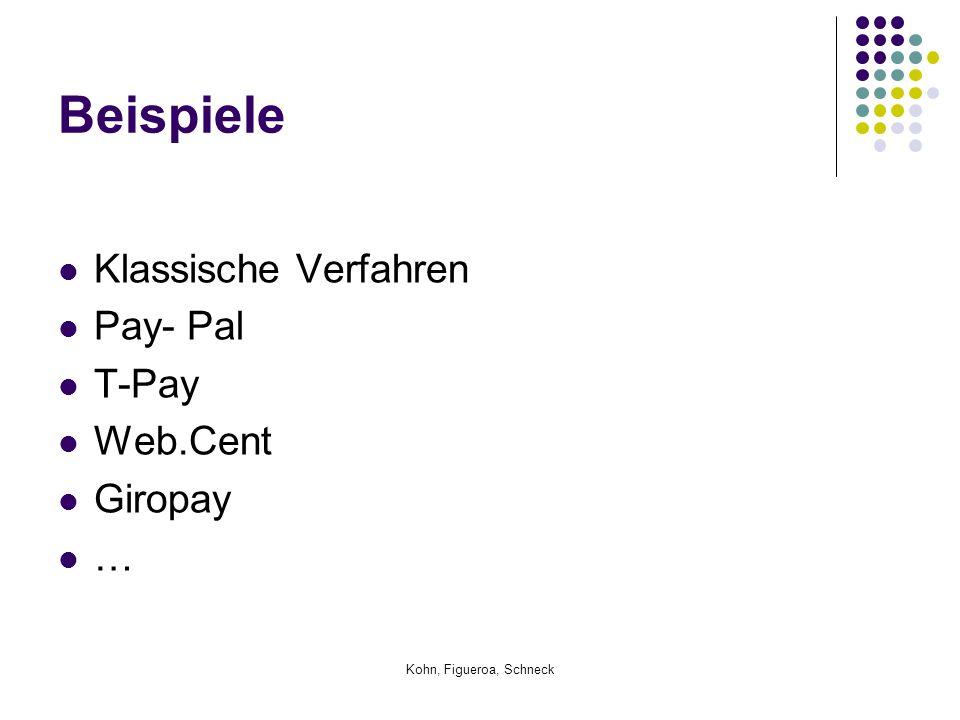 Kohn, Figueroa, Schneck Beispiele Klassische Verfahren Pay- Pal T-Pay Web.Cent Giropay …