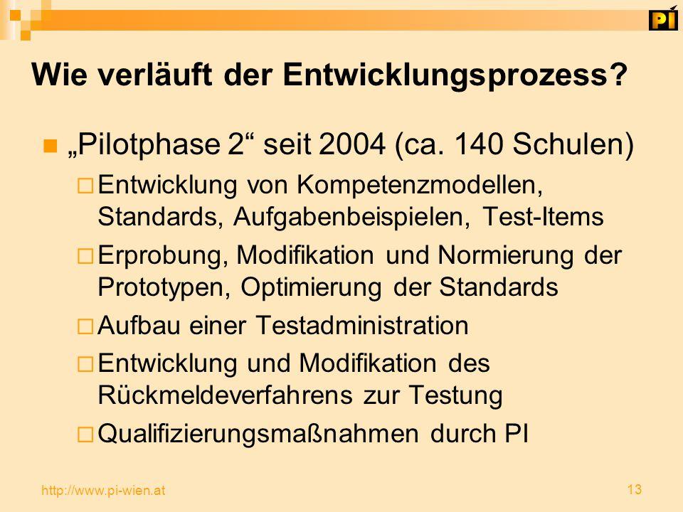 13 http://www.pi-wien.at Wie verläuft der Entwicklungsprozess.