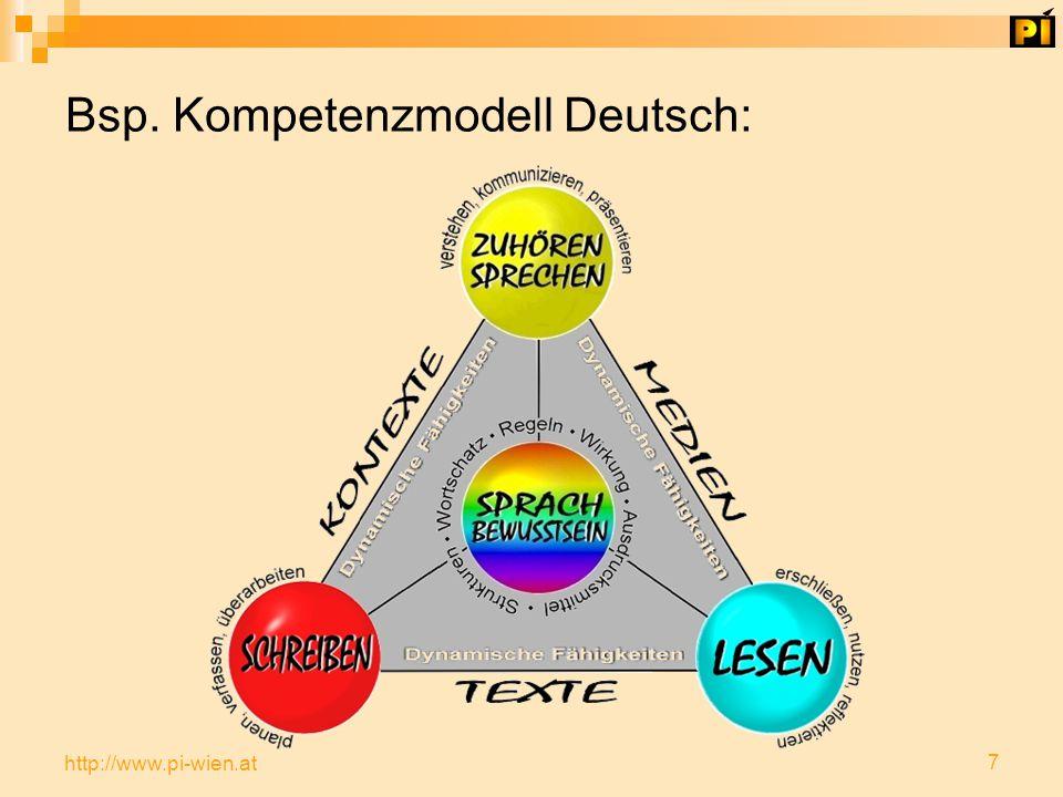 7 http://www.pi-wien.at Bsp. Kompetenzmodell Deutsch: