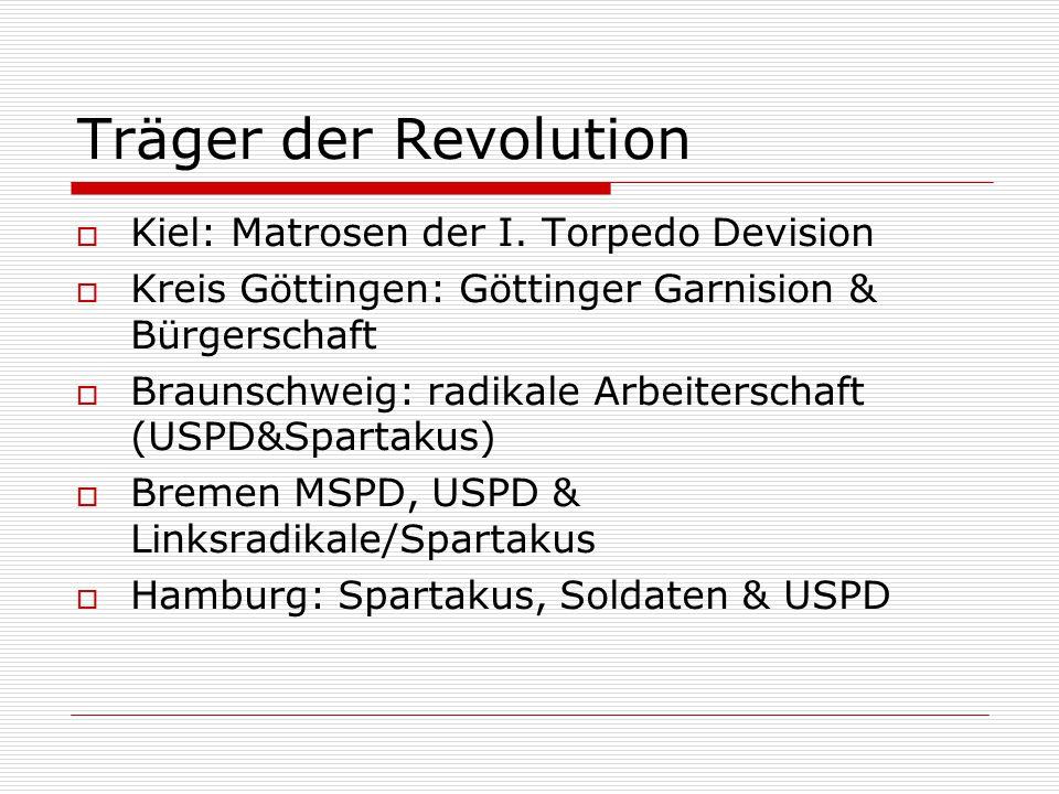 Träger der Revolution  Kiel: Matrosen der I. Torpedo Devision  Kreis Göttingen: Göttinger Garnision & Bürgerschaft  Braunschweig: radikale Arbeiter