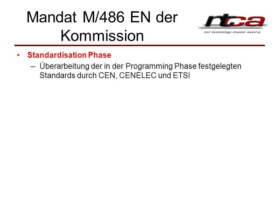 Standardisation Phase –Überarbeitung der in der Programming Phase festgelegten Standards durch CEN, CENELEC und ETSI Mandat M/486 EN der Kommission