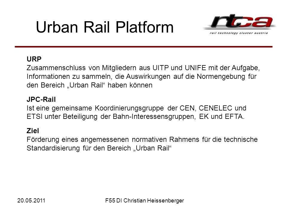 20.05.2011F55 DI Christian Heissenberger URP Zusammenschluss von Mitgliedern aus UITP und UNIFE mit der Aufgabe, Informationen zu sammeln, die Auswirk