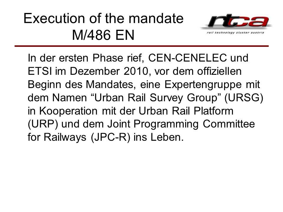 Execution of the mandate M/486 EN In der ersten Phase rief, CEN-CENELEC und ETSI im Dezember 2010, vor dem offiziellen Beginn des Mandates, eine Exper