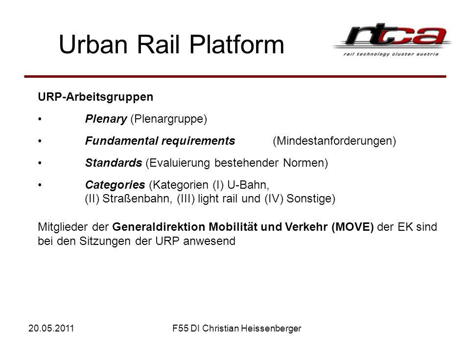 20.05.2011F55 DI Christian Heissenberger URP-Arbeitsgruppen Plenary (Plenargruppe) Fundamental requirements(Mindestanforderungen) Standards (Evaluieru