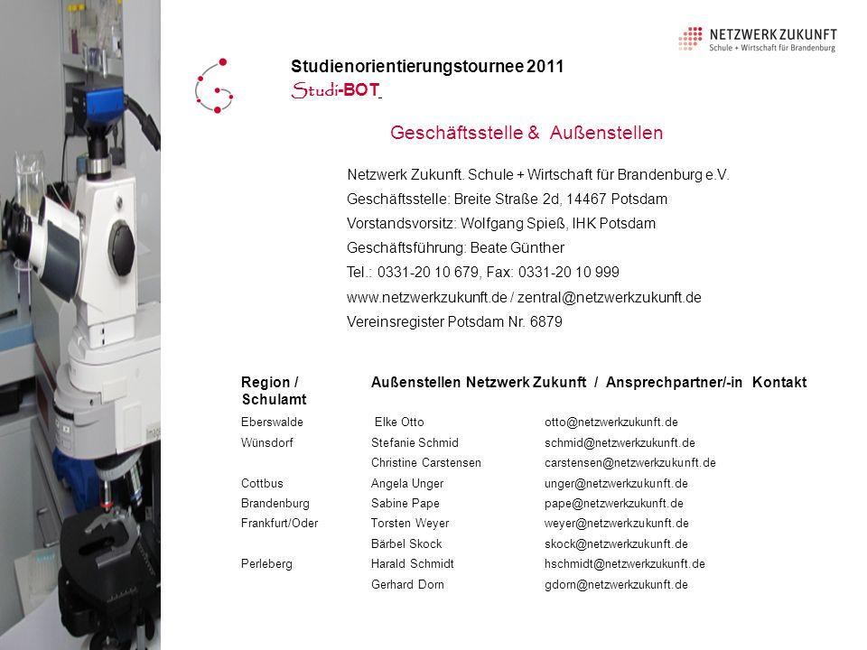 Netzwerk Zukunft.Schule + Wirtschaft für Brandenburg e.V.