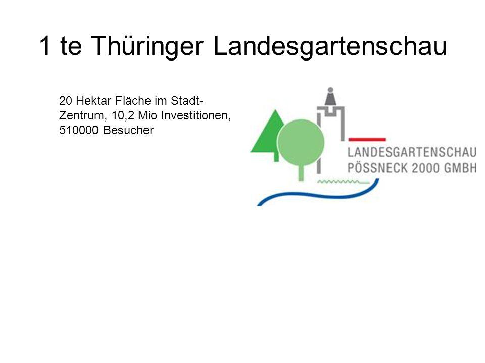1 te Thüringer Landesgartenschau 20 Hektar Fläche im Stadt- Zentrum, 10,2 Mio Investitionen, 510000 Besucher