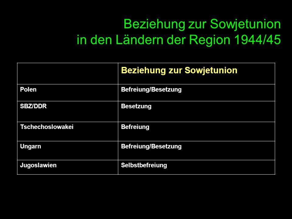 Beziehung zur Sowjetunion in den Ländern der Region 1944/45 Beziehung zur Sowjetunion PolenBefreiung/Besetzung SBZ/DDRBesetzung TschechoslowakeiBefrei