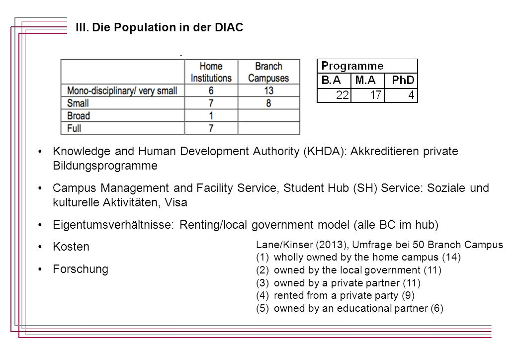 III. Die Population in der DIAC Knowledge and Human Development Authority (KHDA): Akkreditieren private Bildungsprogramme Campus Management and Facili