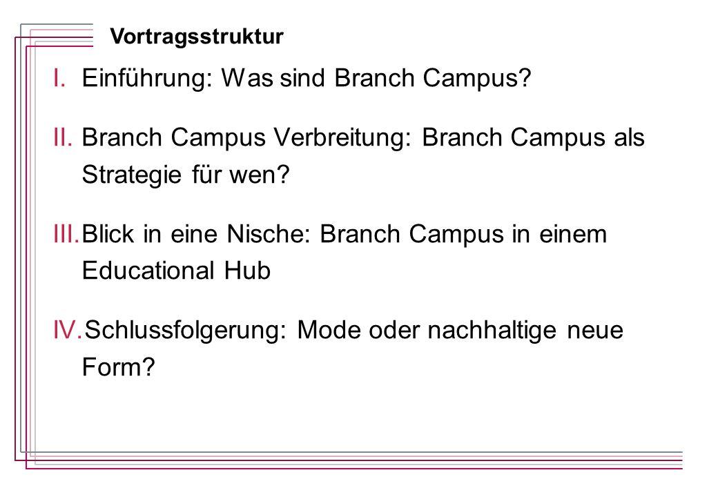 I.Einführung: Was sind Branch Campus.