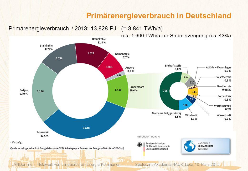 Primärenergieverbrauch in Deutschland LANDonline - Netzwerk von Erneuerbaren-Energie-Kommunen - Spoleczna Akademia NAUK, Lodz, 10. März 2015 Primärene