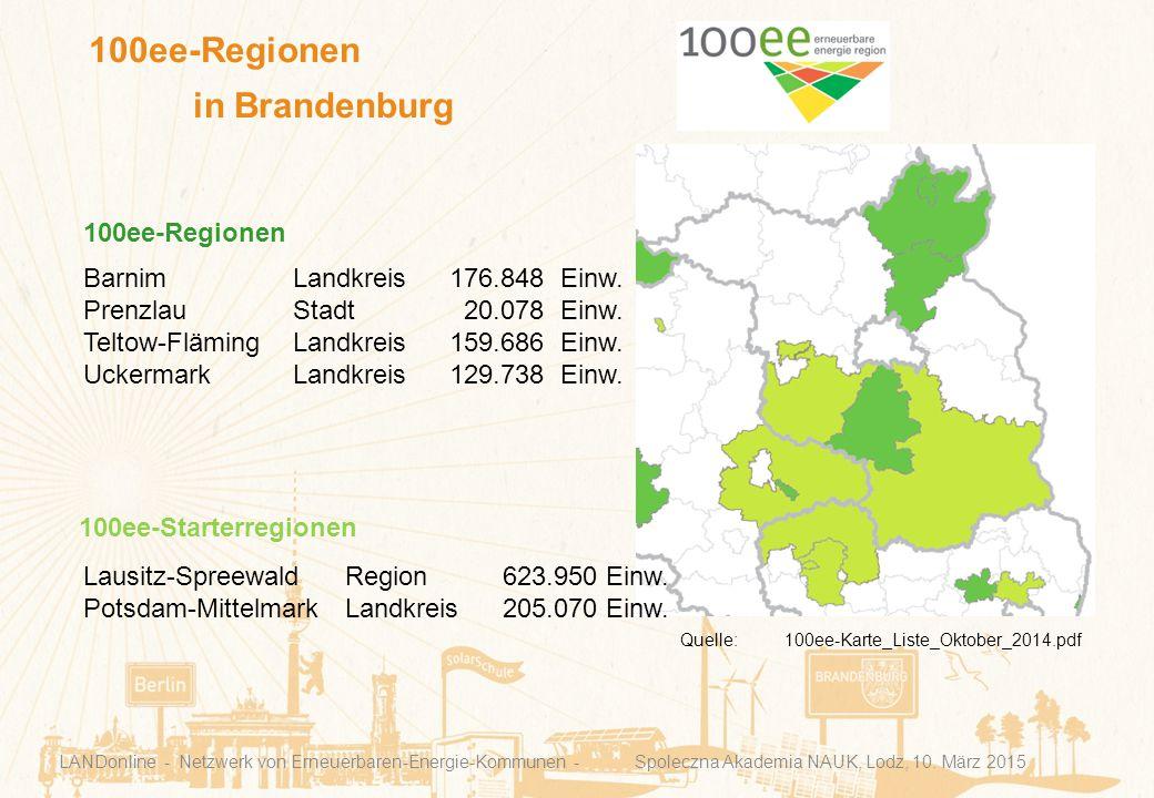 100ee-Regionen in Brandenburg LANDonline - Netzwerk von Erneuerbaren-Energie-Kommunen - Spoleczna Akademia NAUK, Lodz, 10. März 2015 100ee-Starterregi