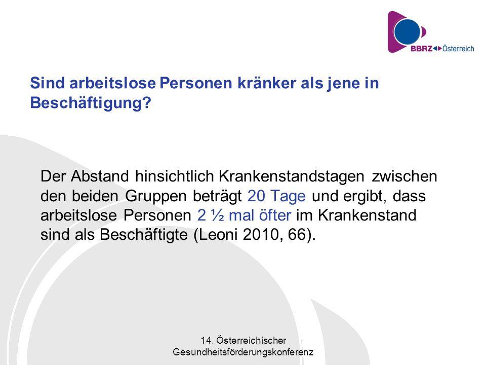 14. Österreichischer Gesundheitsförderungskonferenz Danke für die Aufmerksamkeit!