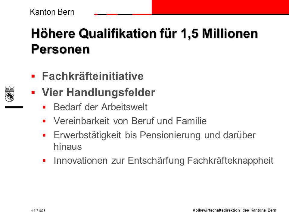 Kanton Bern Volkswirtschaftsdirektion des Kantons Bern Höhere Qualifikation für 1,5 Millionen Personen  Fachkräfteinitiative  Vier Handlungsfelder  Bedarf der Arbeitswelt  Vereinbarkeit von Beruf und Familie  Erwerbstätigkeit bis Pensionierung und darüber hinaus  Innovationen zur Entschärfung Fachkräfteknappheit 4 # 71028